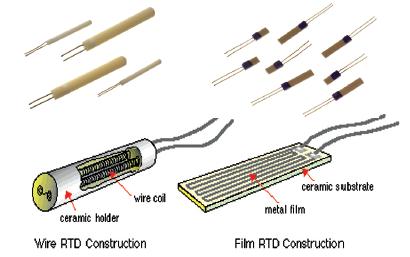 RTD 소자의 구성