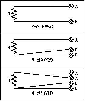 RTD 온도센서 측정방식