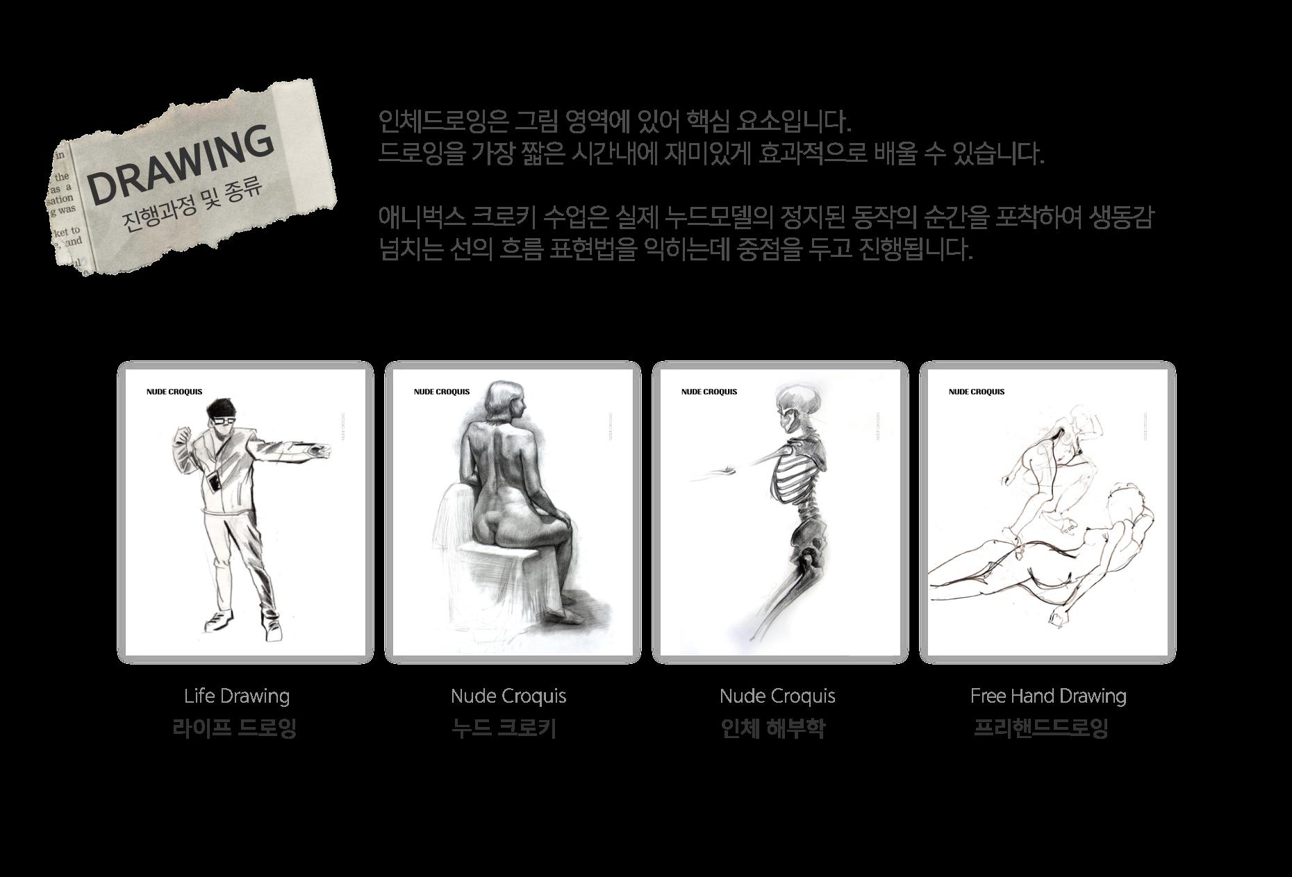 인체드로잉 진행과정 및 종류