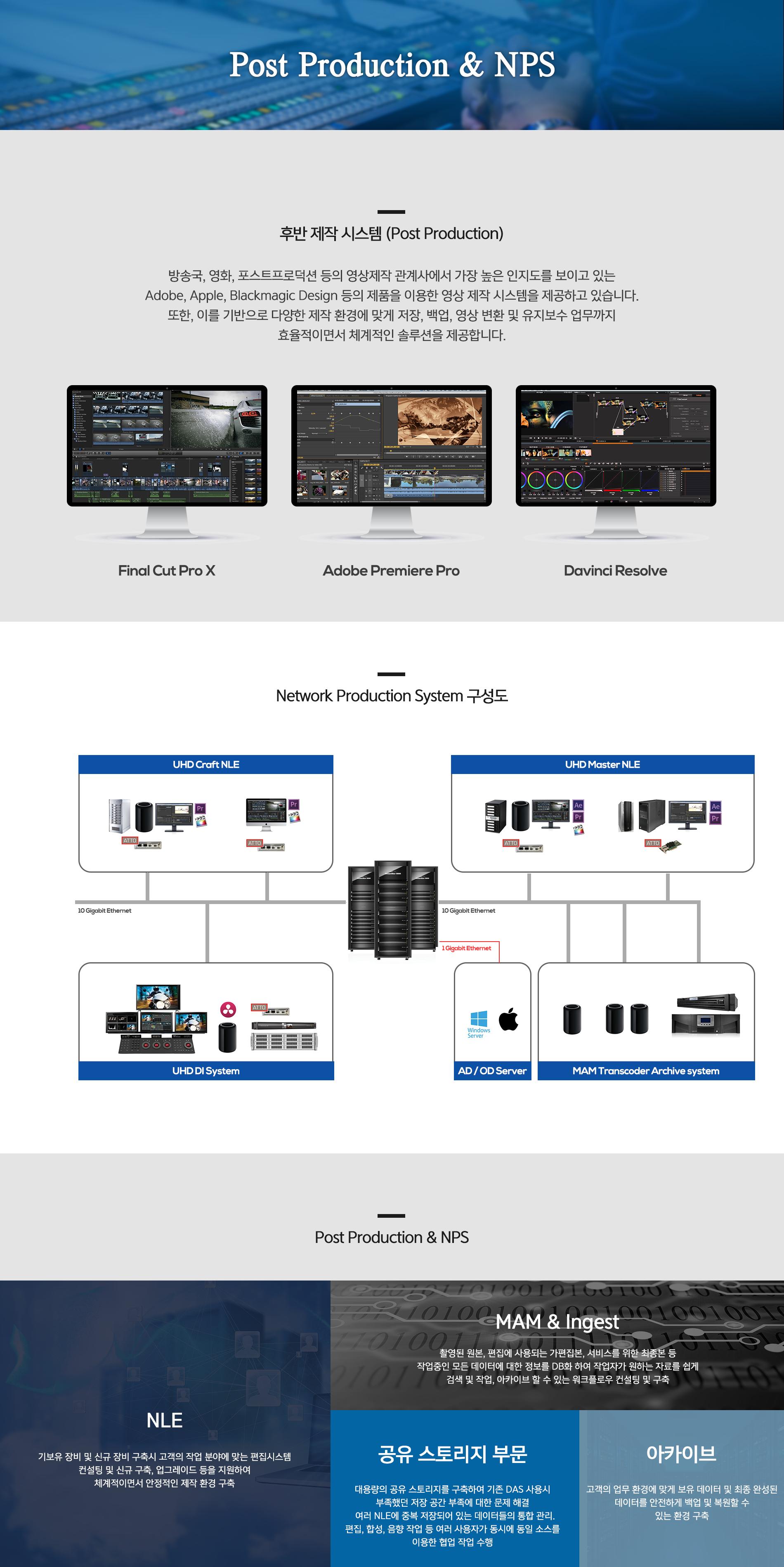 후반 제작 시스템 (Post Production) 방송국, 영화, 포스트프로덕션 등의 영상제작 관계사에서 가장 높은 인지도를 보이고 있는 Adobe, Apple, Blackmagic