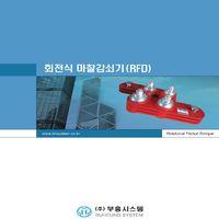Rotational Friction Damper (RFD)