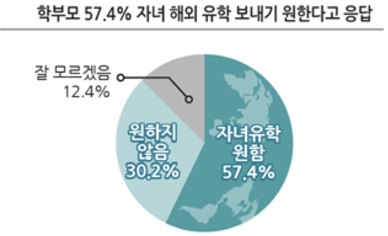 통계청(2016년 사회조사 결과)