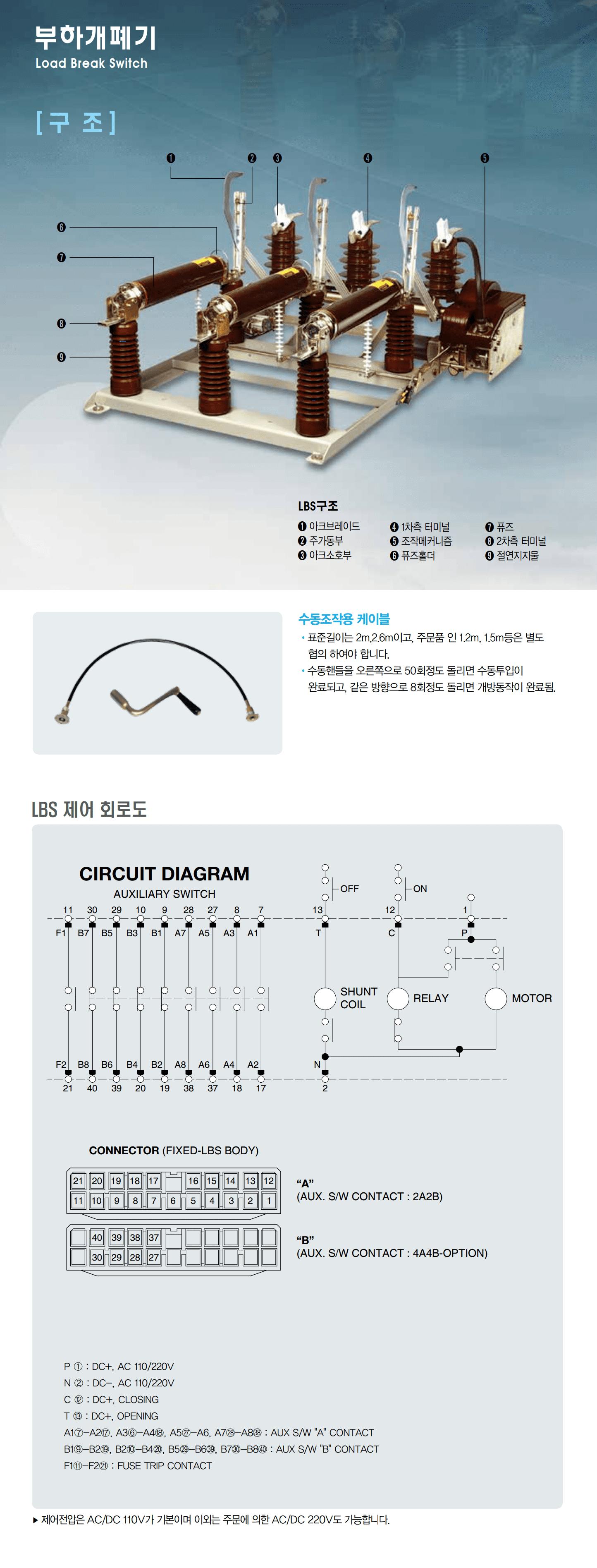 "<ALT=""LS LBS, LSJ, 기중부하개폐기, LS산전, LS 기중부하개폐기>"