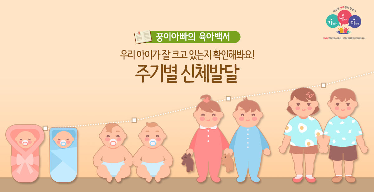 우리 아이가 잘 크고 있는지 확인해봐요! 주기별 신체발달  </br>  by 짝꿍패밀리(네이버포스트)