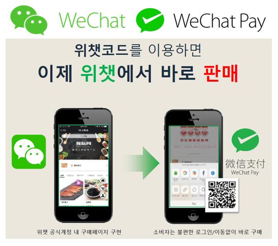 WechatCode Business Profile