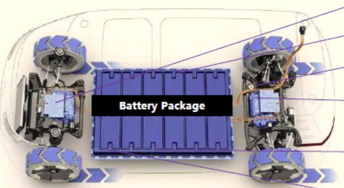 EV 용 배터리 시스템 연구