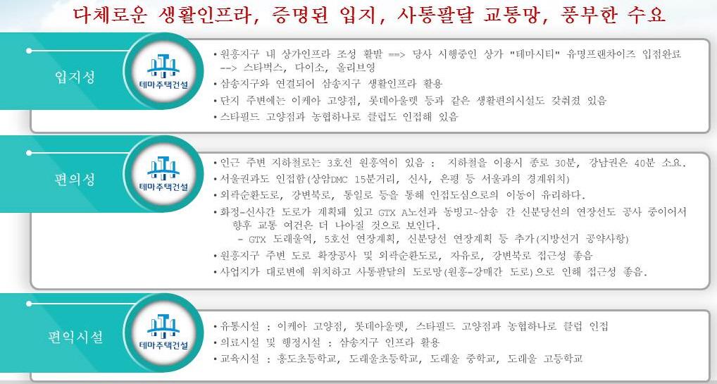원흥 힐사이드파크 프리미엄