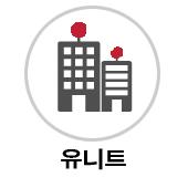 아이콘-유니트