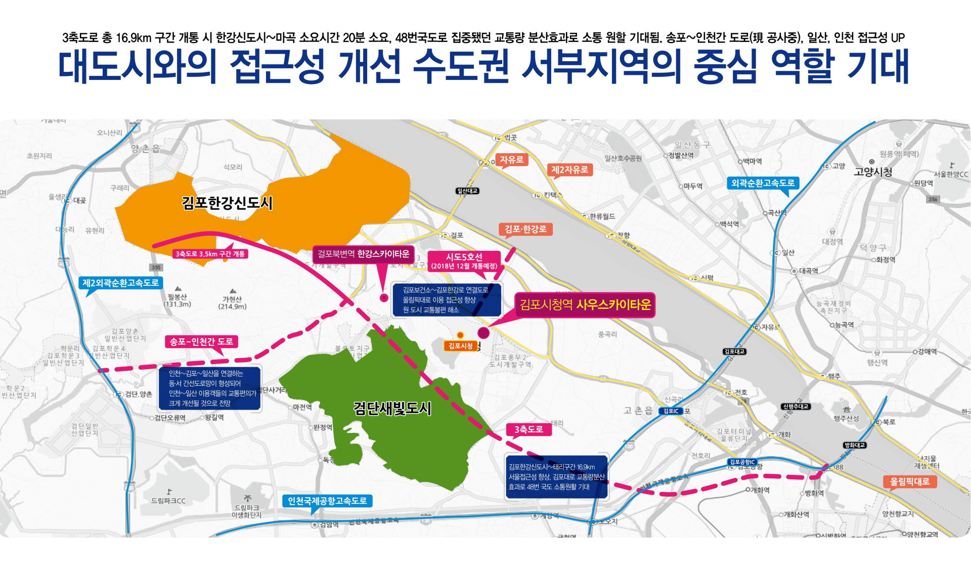 김포 사우스카이 타운 프리미엄