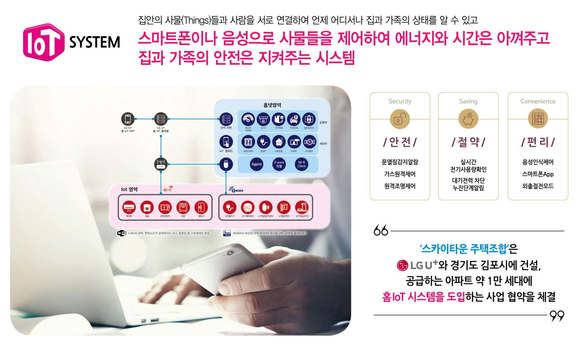 김포 사우스카이타운 시스템