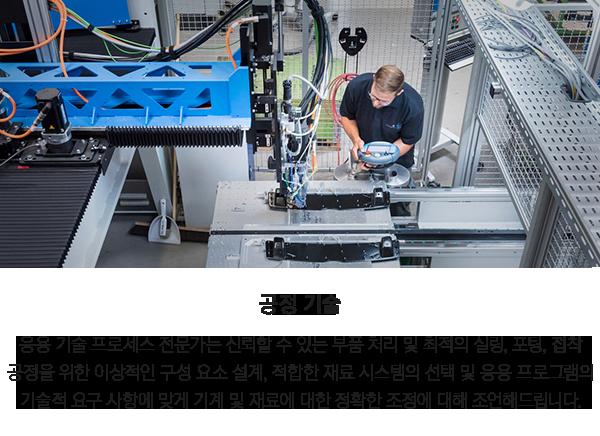 씰링 자동화 솔루션 | 주요특징 | 국제표준을 준수하는 기술력, 루벤은 50년 이상의 기술력이 집약된 검증 된 브랜드 파트너로써 고객에게 다양하게 실현 된 응용프로그램으로 깊은 수준의 특허지식과 경험제공