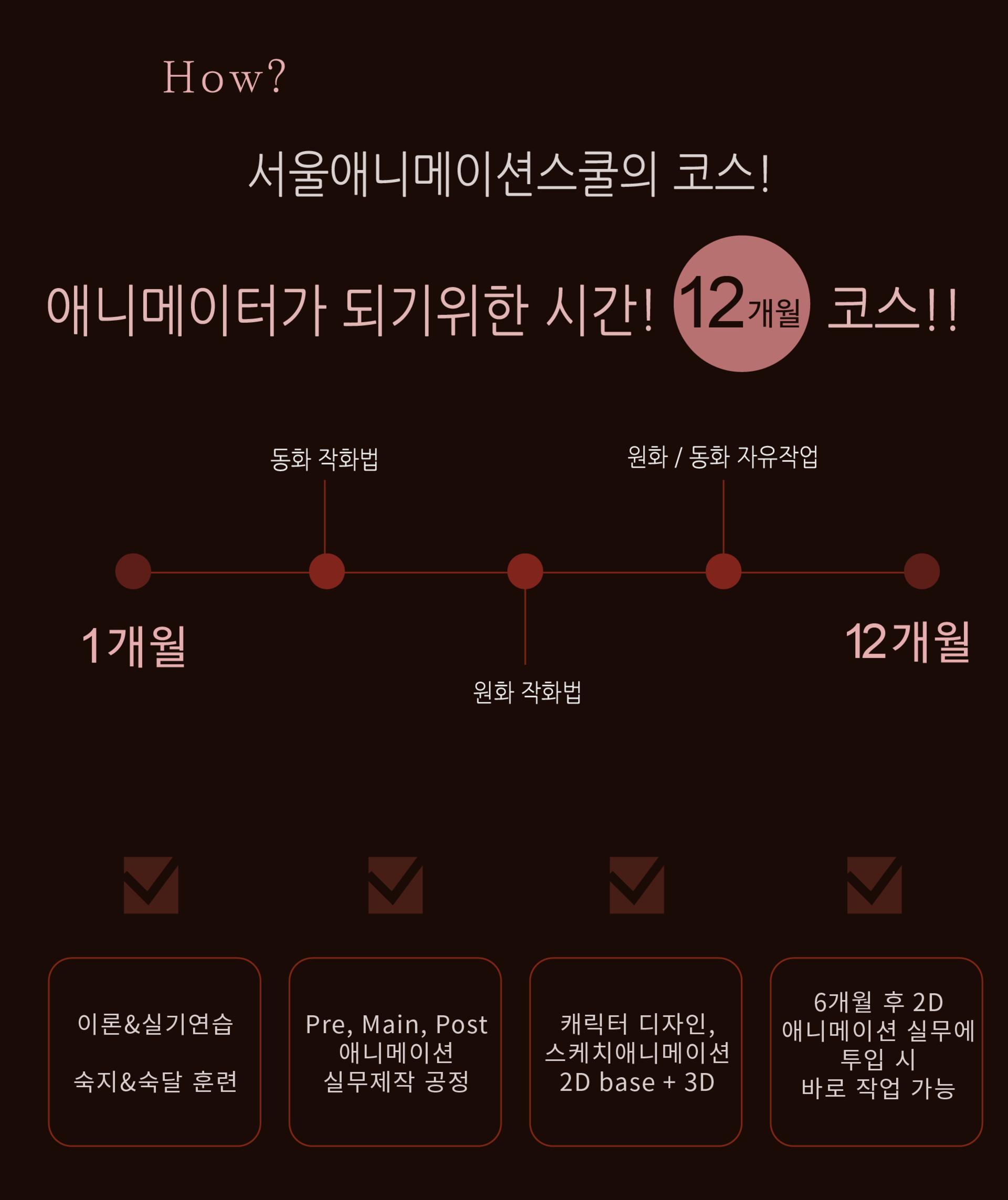 서울애니메이션코스