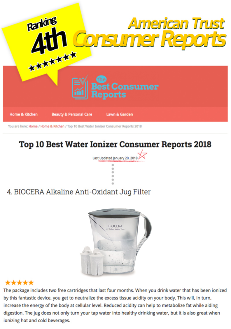 Biocera antioxidant alkaline jug customer rating
