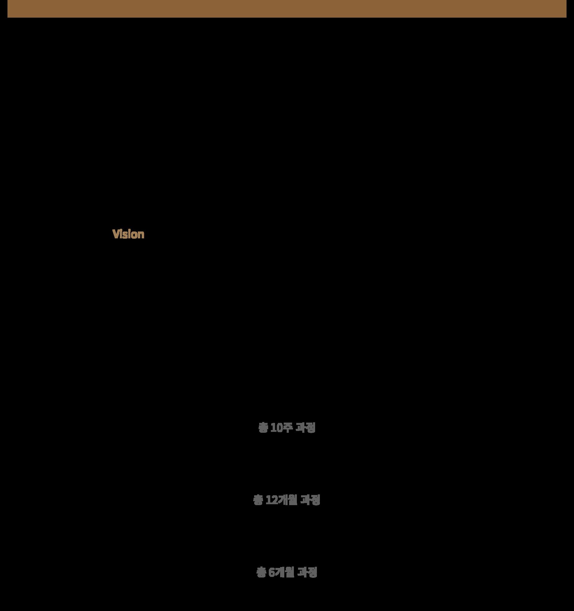 쏘아애니메이션반수강생모집2019