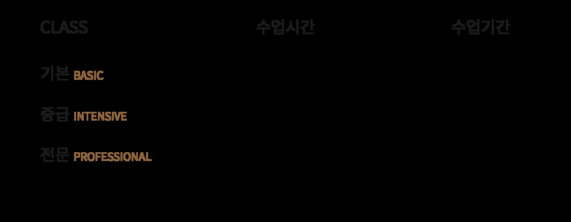 쏘아애니메이션반수강생모집클래스안내