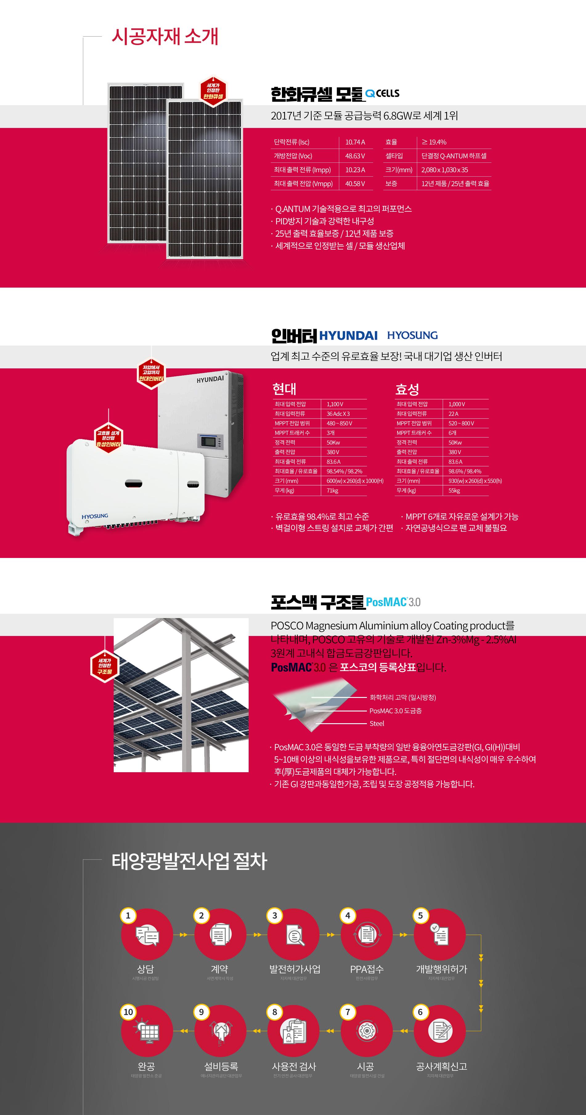 태양광 발전소 설치/시공 전문기업 썬랩에너지
