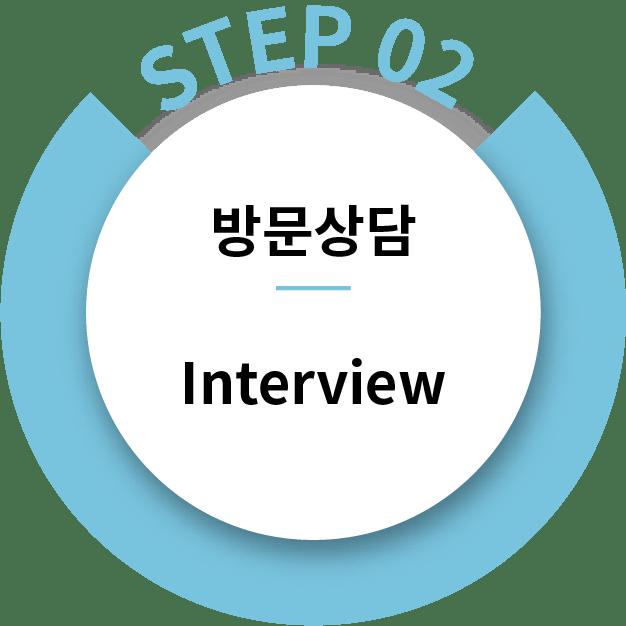 ssoa 서울애니메이션스쿨 방문상담
