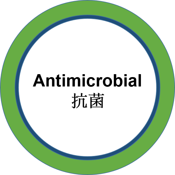 Biocera business area in antimicrobial solution