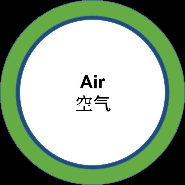 Biocera air solution, business area
