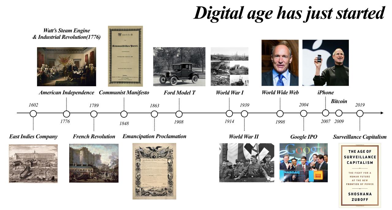 <인류는 수천년의 시간에 걸쳐 다양한 정치, 경제구조를 실험해왔으며 디지털 세상은 이제 막 시작이다>
