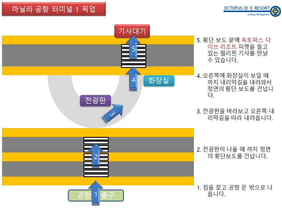 1터미널 픽업 방법