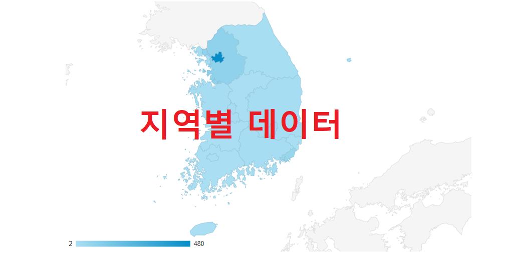 지역별데이터 이미지