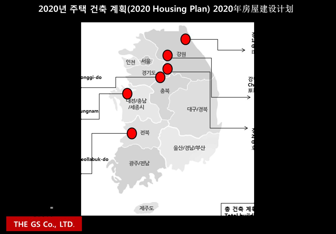 부동산 개발(주택분양)