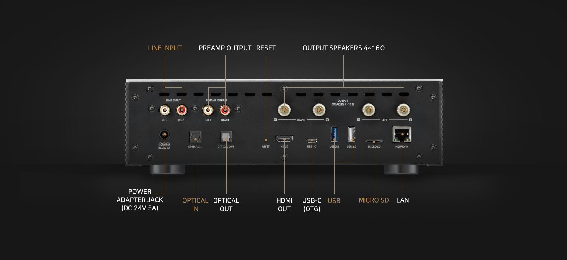 Hifi ROSE RS201E + Wharfedale EVO 4.2 Hi-Fi System Package 2b50cec5e1357