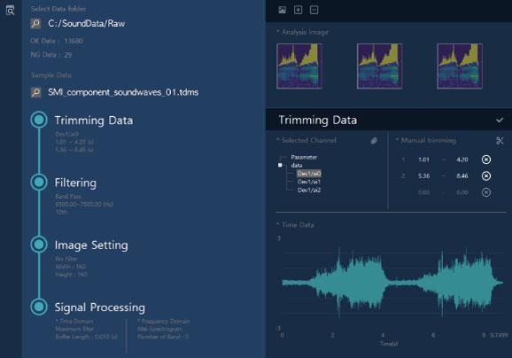 根据条件,把大量的噪音数据转换成图像