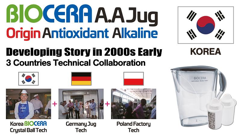 Biocera antioxidant alkaline jug pitcher developed in three countries.