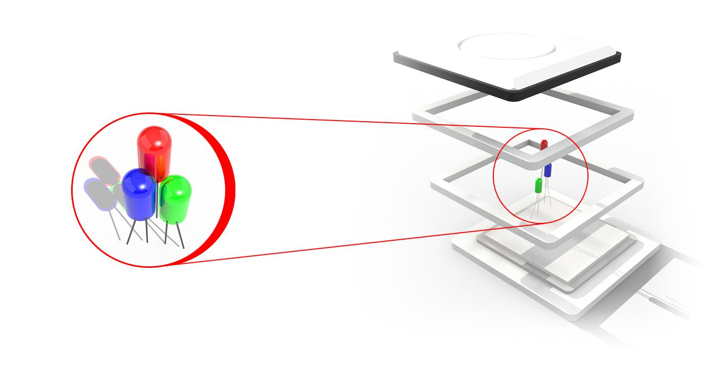 위 이미지는 예시 시뮬레이션임으로 실제 SMD도트의 내부와 모습이 다를수도 있습니다.