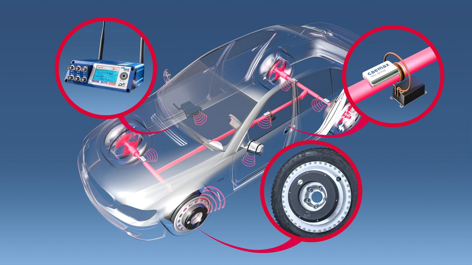 imc 텔레메트리 시스템이 원격 자동차 테스트에 사용되는 예시