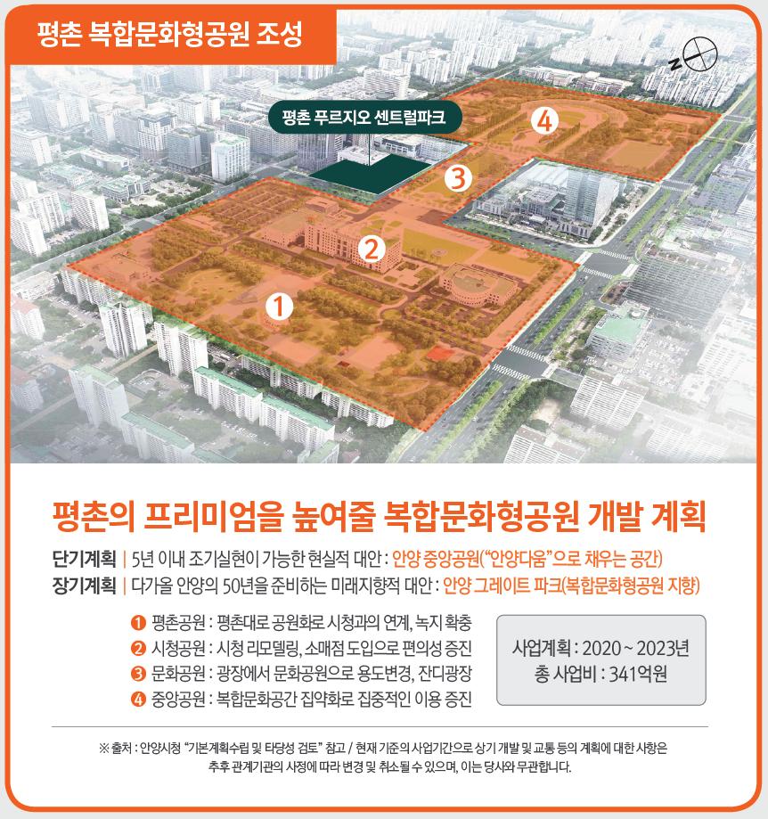 평촌푸르지오센트럴파크 복합문화형공원