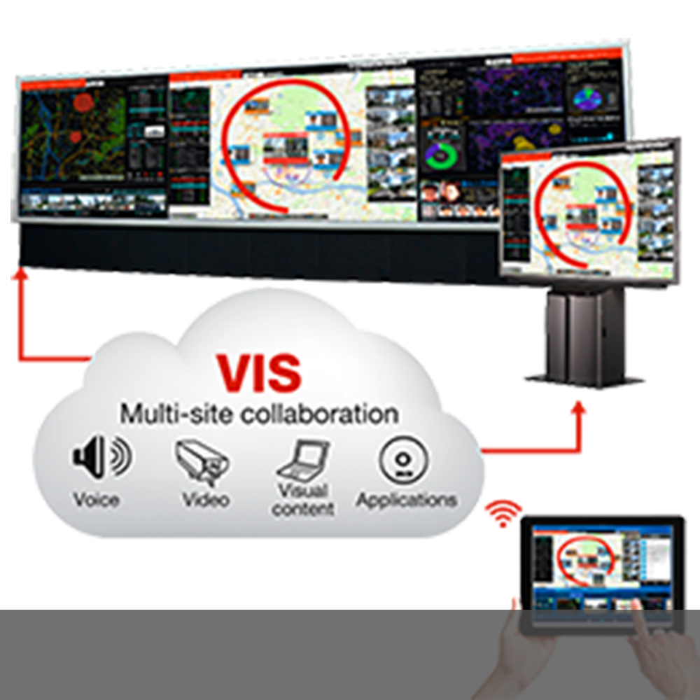 VIS Control Room Collaboration System