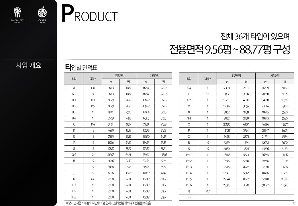 반얀트리 그룹 카시아 속초 사업개요 2