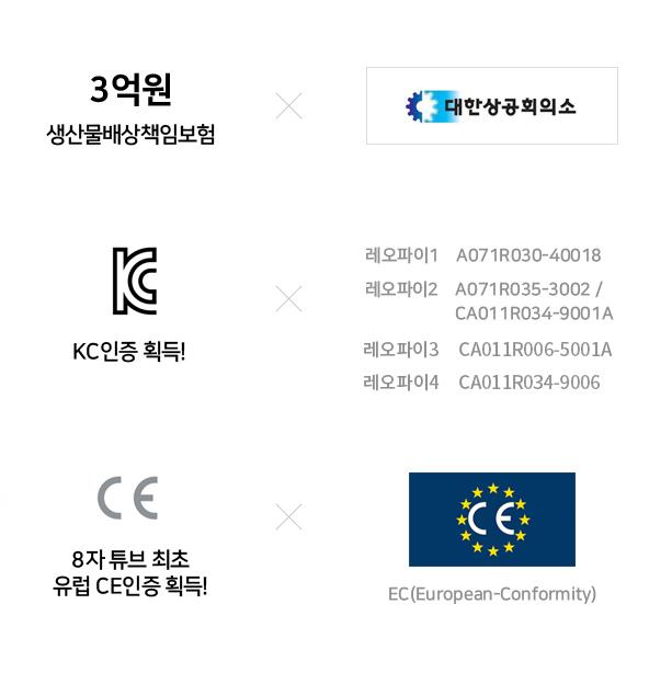 KC인증 유럽 CE인증 PL생산물책임보험 가입