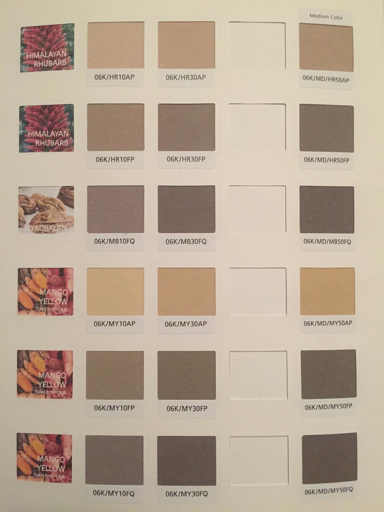Colour way of each ingredient for natural dyeing