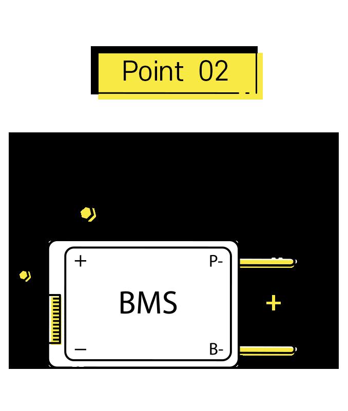 포인트2. 고성능 BMS