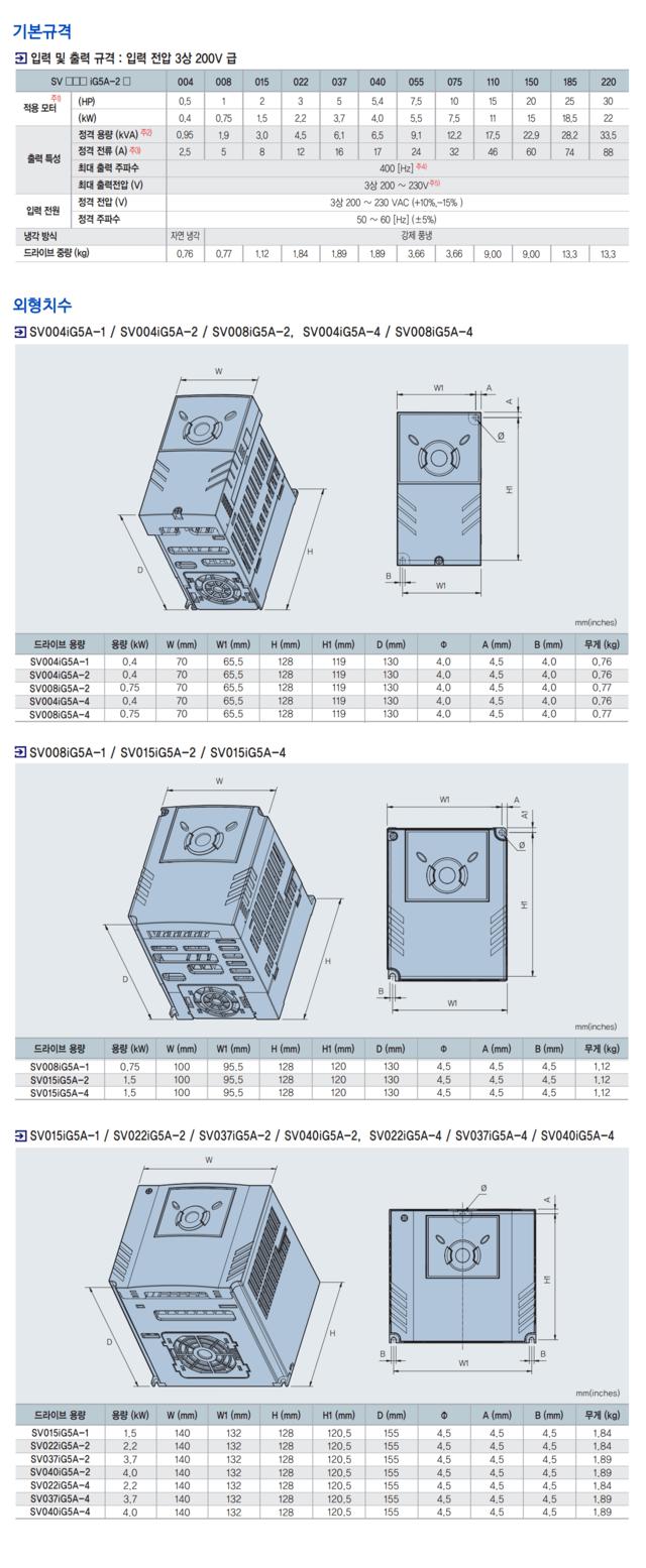 <B>0.4~4kW Catalog ></B>