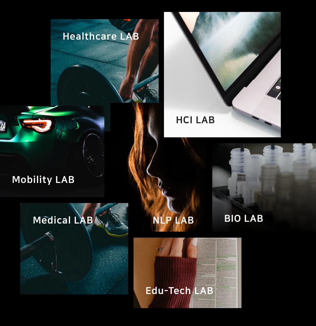 인공지능 전문 LAB, Healthcare / HCI / Medical / Mobility / NLP / BIO / Edu-Tech