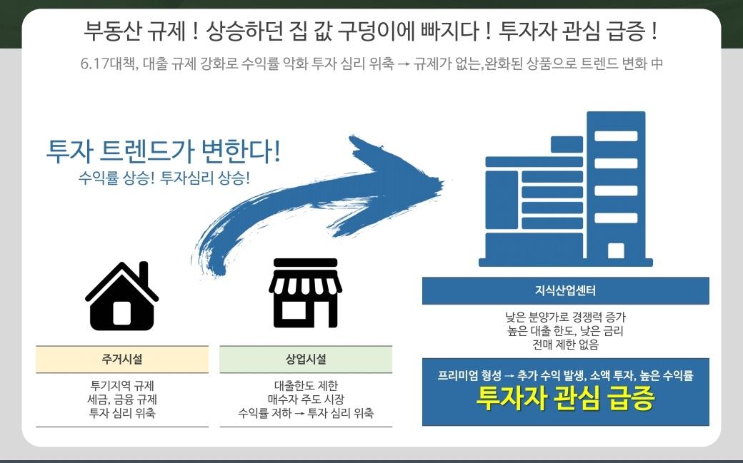 현대 그리너리 캠퍼스 지식산업센터 부동산 규제