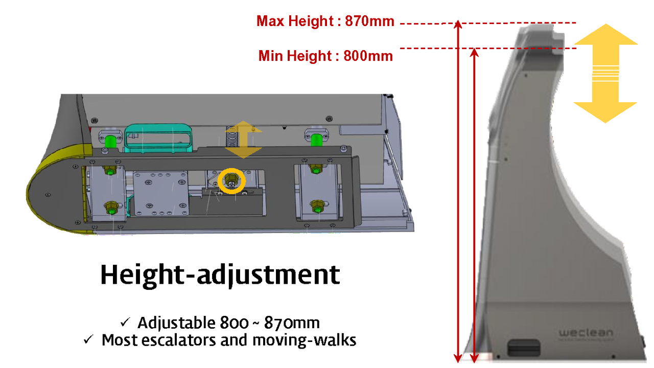 weclean install : height-adjustment
