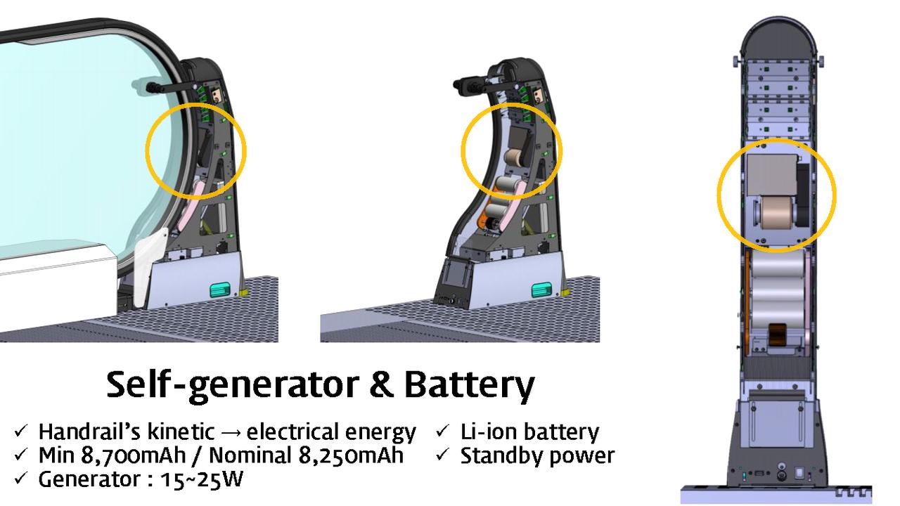 weclean-g type : generator & battery
