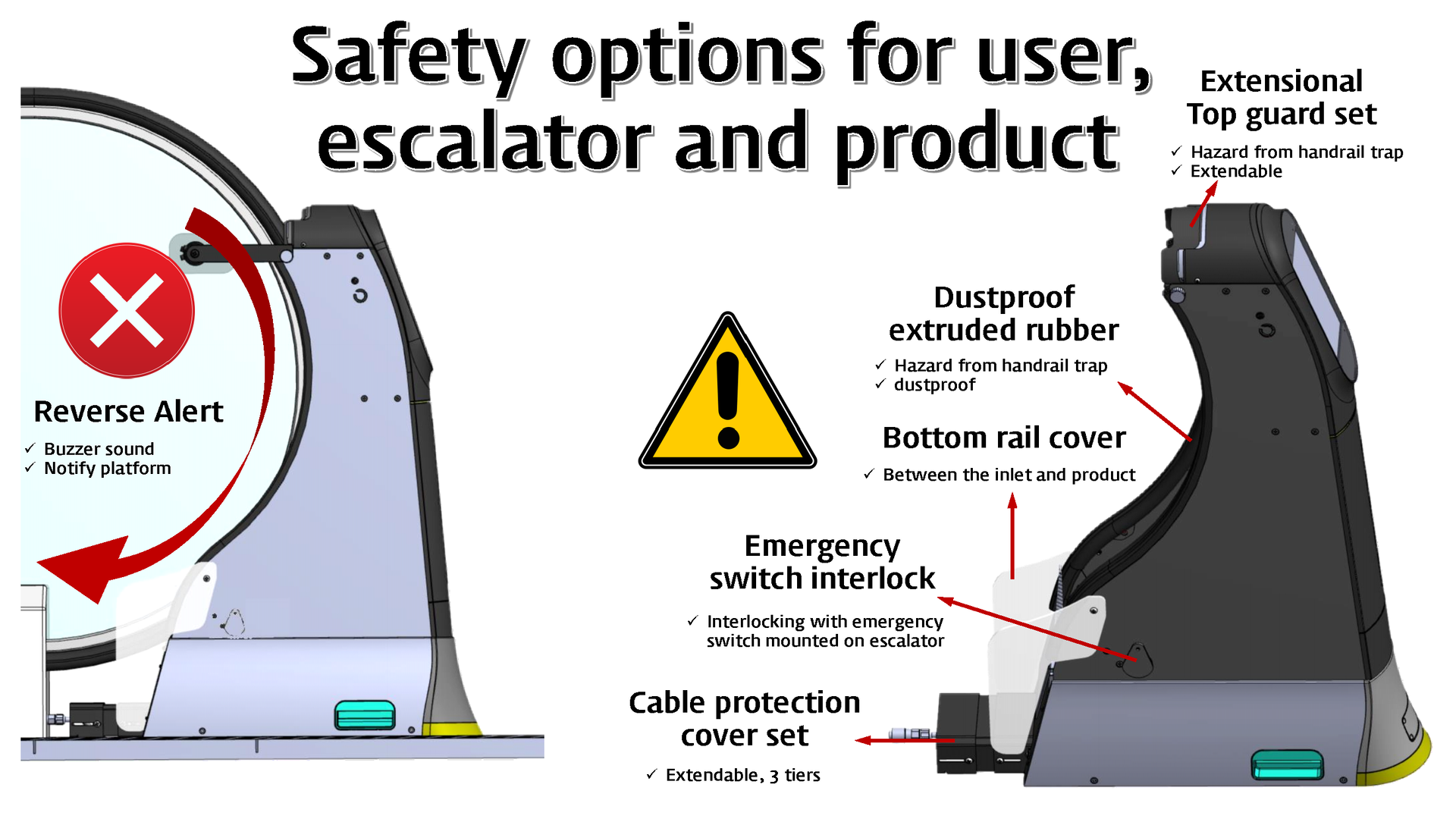 weclean safety options