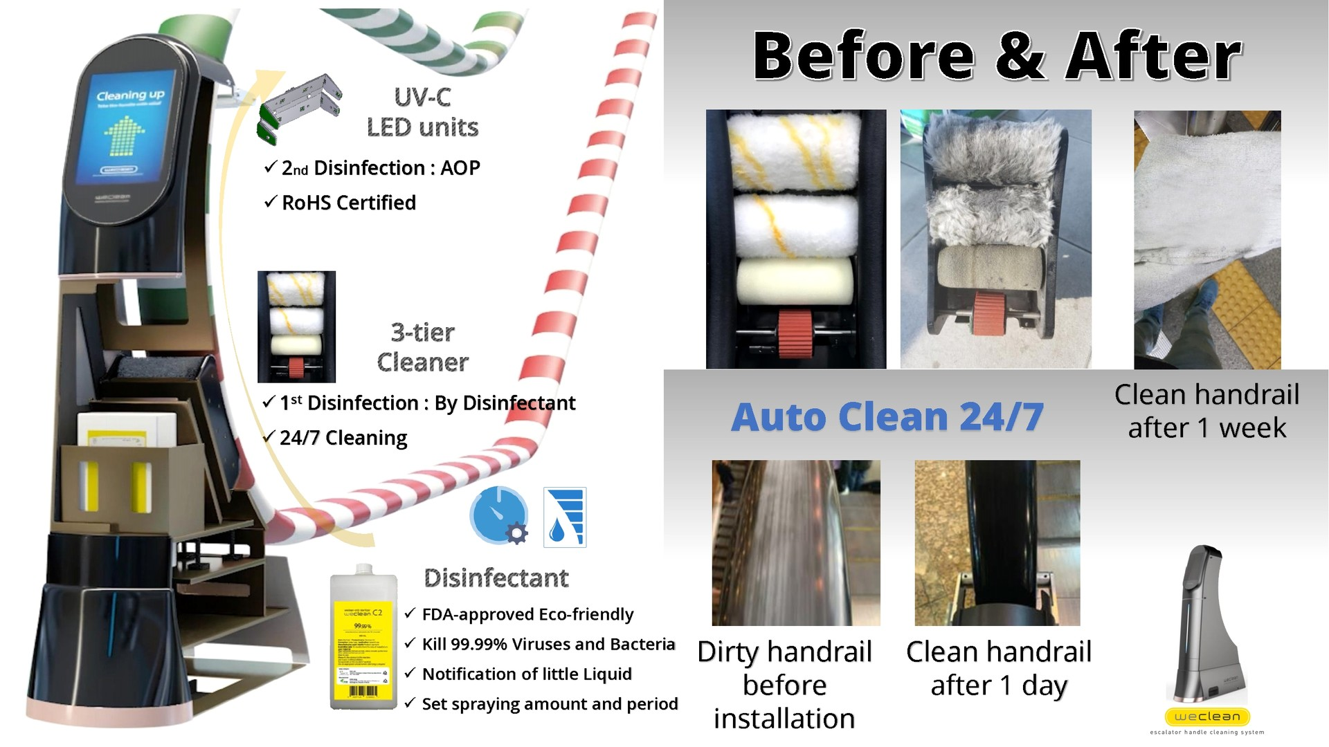 weclean's premium disinfection & cleaning process