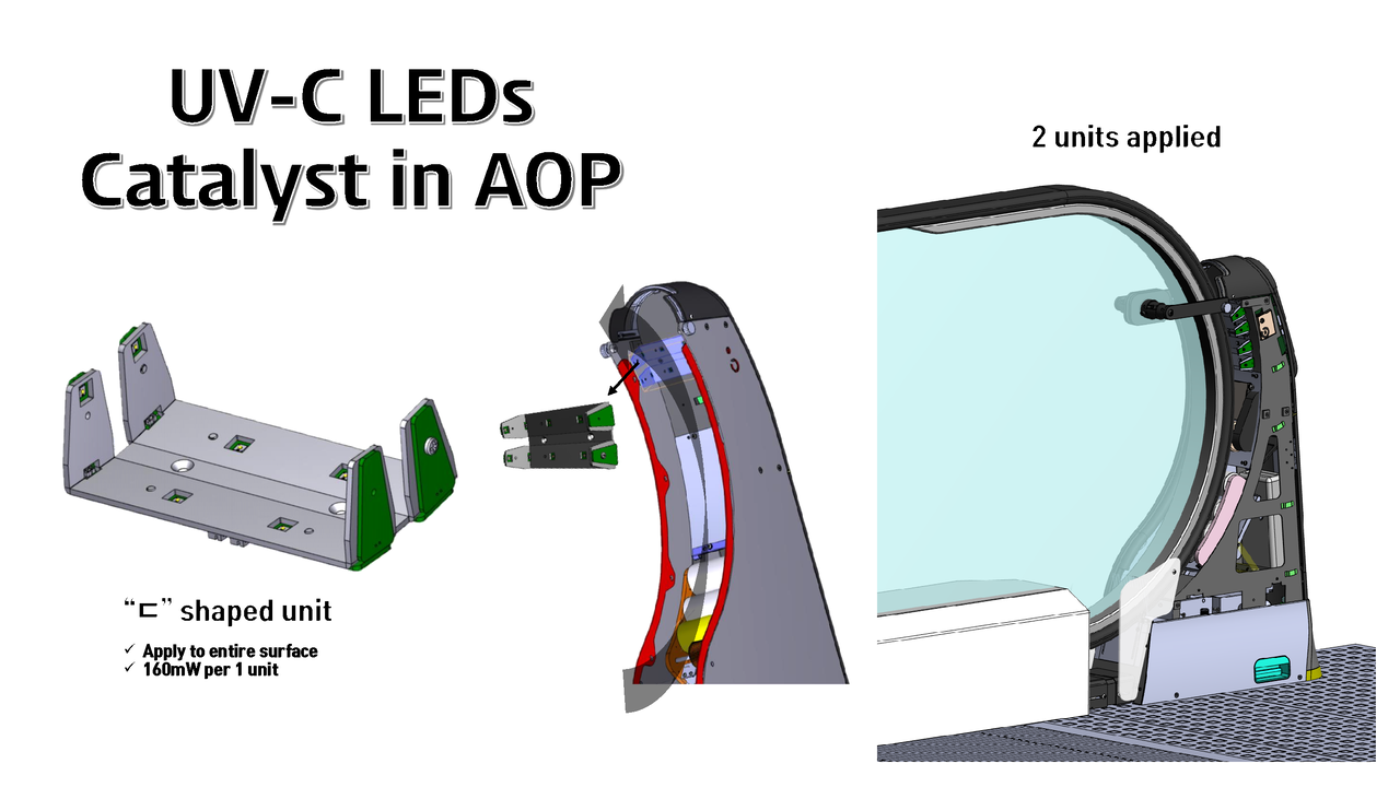 weclean disinfection : UV-C LEDs Unit