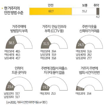 2020 한국 1인 가구 보고서(KB) 발췌