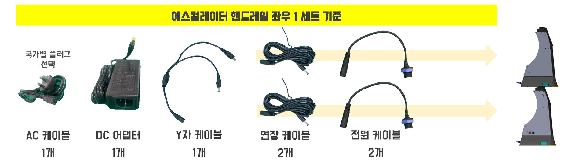 위클린 - 전기타입 전원 연결 구성품들
