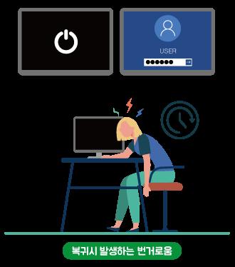 스마트 보안/절전 시스템 설명3