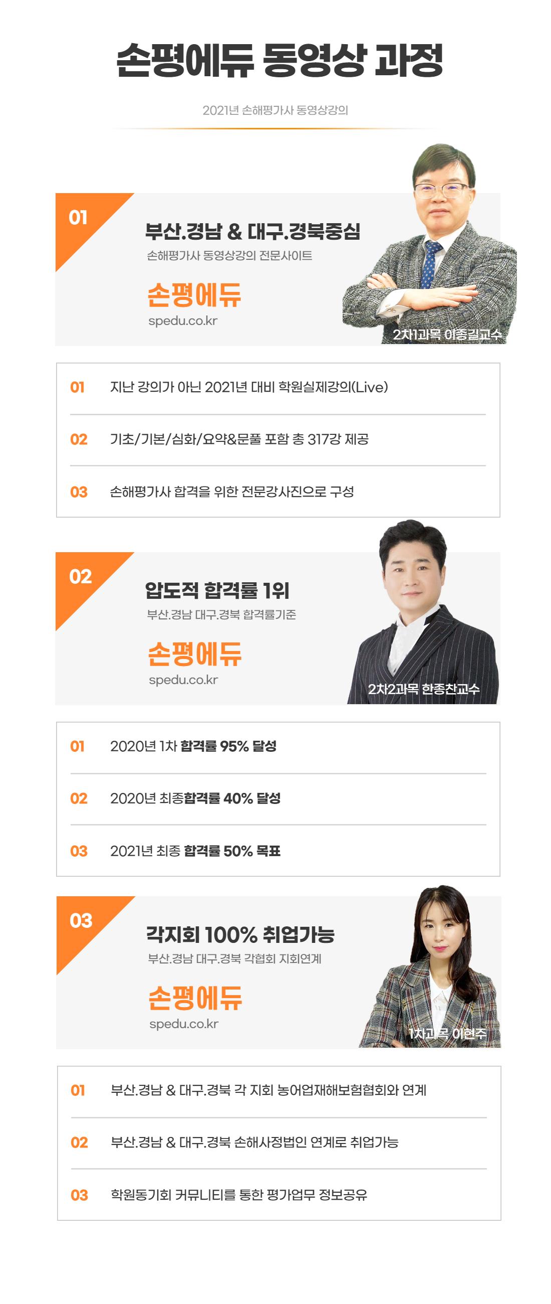 부산손해평가사학원 손평에듀 손해평가사합격률